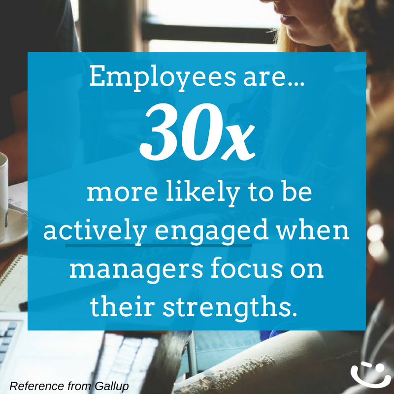how to encourage motivate employees and manage their strengths