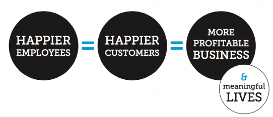 delivering happiness tony hsieh model