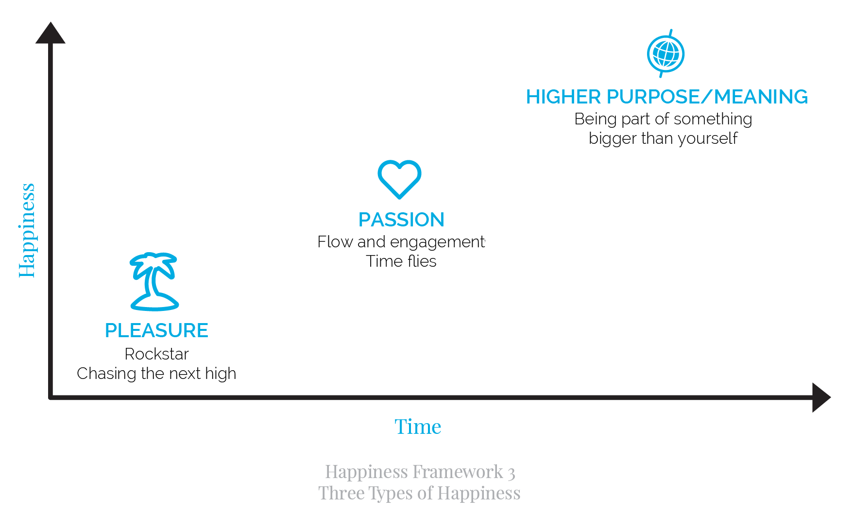 Delivering Happiness Framework Tony Hsieh Jenn Lim