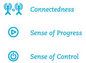 Delivering happiness model framework levers elements
