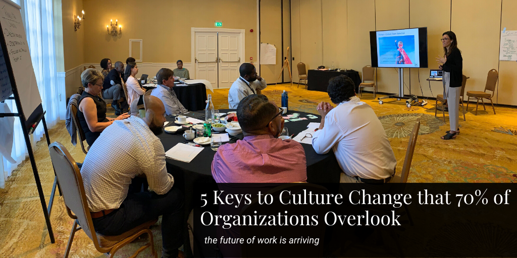 5 Keys to Culture Change that 70% of Organizations Overlook