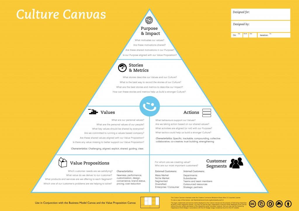 culture_canvas_dh_p